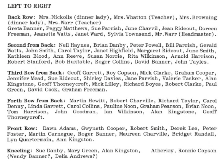 BlissCharitySchool-NetherHeyford1954-Names